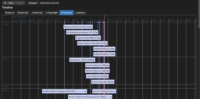 Automation Engine - Timeline